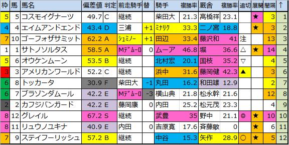 f:id:onix-oniku:20180210181925p:plain