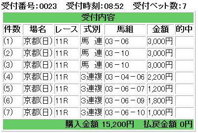 f:id:onix-oniku:20180211085349p:plain