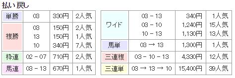 f:id:onix-oniku:20180211114128p:plain