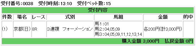 f:id:onix-oniku:20180211131129p:plain