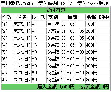 f:id:onix-oniku:20180211131841p:plain