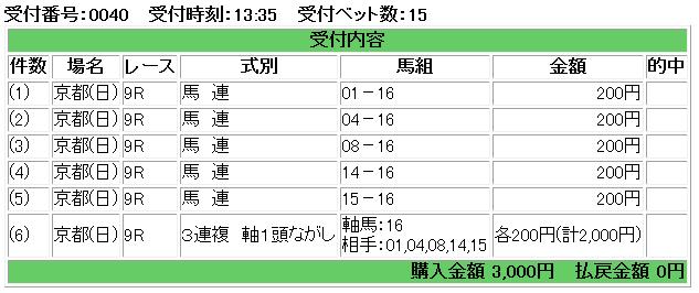 f:id:onix-oniku:20180211133627p:plain