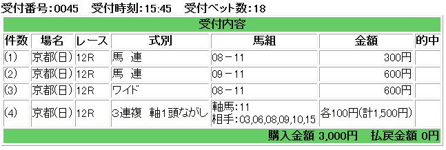 f:id:onix-oniku:20180211154607p:plain