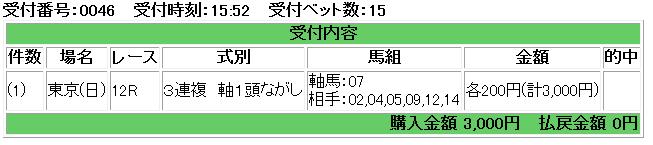 f:id:onix-oniku:20180211155323p:plain