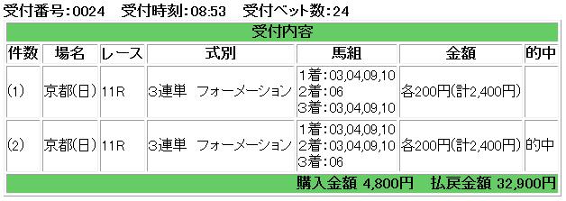 f:id:onix-oniku:20180211164021p:plain