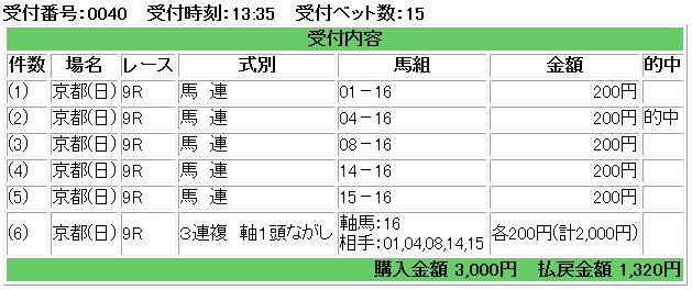 f:id:onix-oniku:20180211165723p:plain