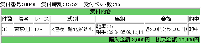 f:id:onix-oniku:20180211165756p:plain