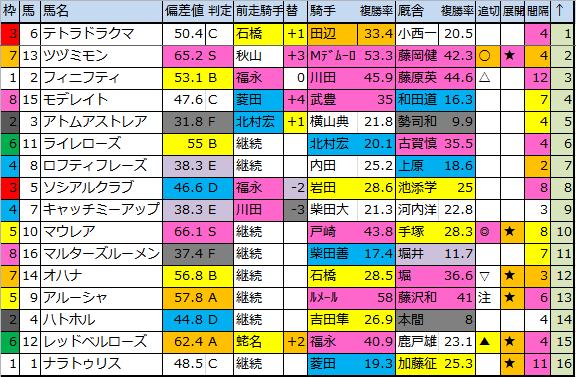 f:id:onix-oniku:20180211184158p:plain