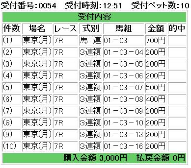 f:id:onix-oniku:20180212125201p:plain