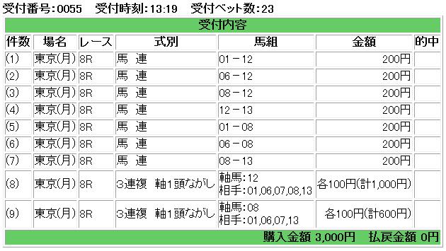 f:id:onix-oniku:20180212132015p:plain