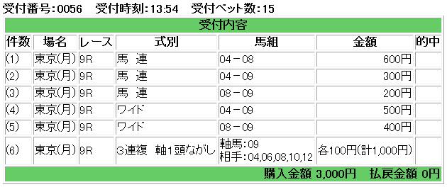 f:id:onix-oniku:20180212135540p:plain