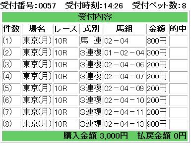 f:id:onix-oniku:20180212142654p:plain