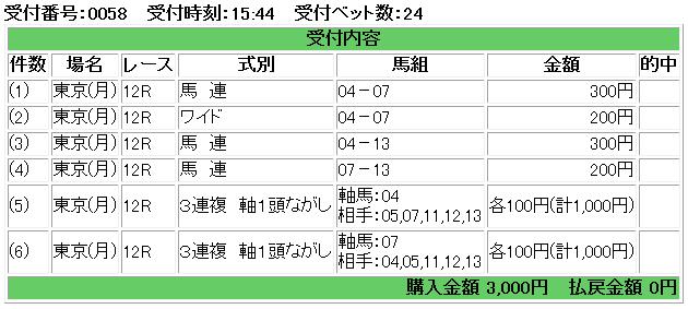 f:id:onix-oniku:20180212154603p:plain