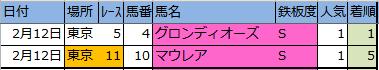 f:id:onix-oniku:20180212171104p:plain