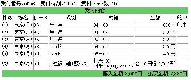 f:id:onix-oniku:20180212171249p:plain