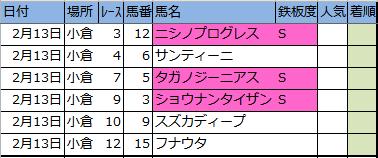 f:id:onix-oniku:20180212173805p:plain
