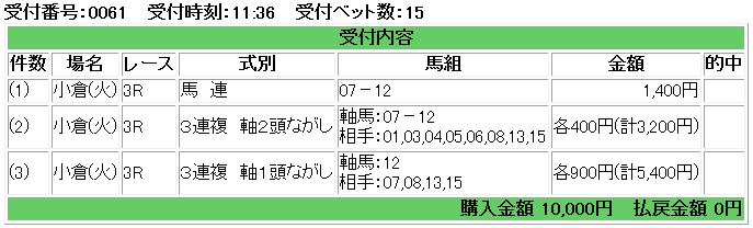 f:id:onix-oniku:20180213113723p:plain