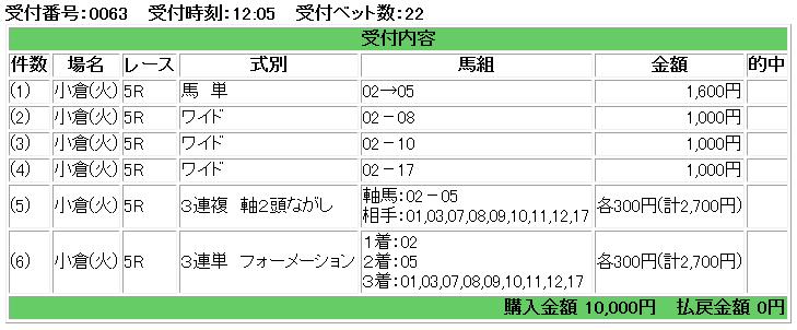 f:id:onix-oniku:20180213120607p:plain