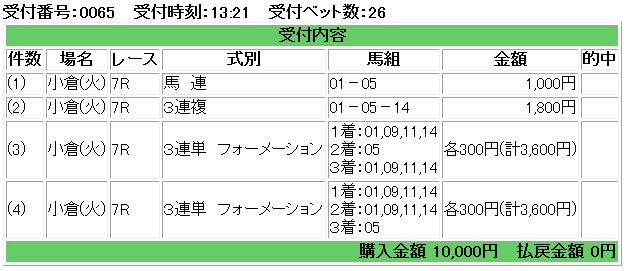 f:id:onix-oniku:20180213132228p:plain