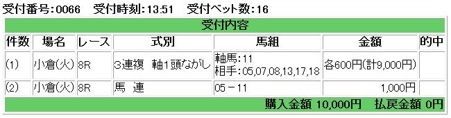 f:id:onix-oniku:20180213135245p:plain