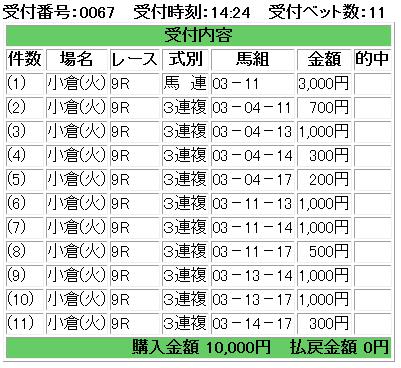 f:id:onix-oniku:20180213142515p:plain