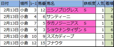 f:id:onix-oniku:20180213163356p:plain