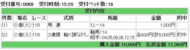 f:id:onix-oniku:20180213163817p:plain
