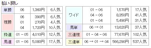 f:id:onix-oniku:20180214143156p:plain