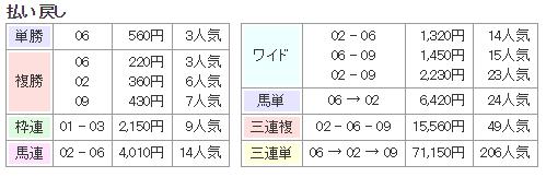 f:id:onix-oniku:20180214144453p:plain