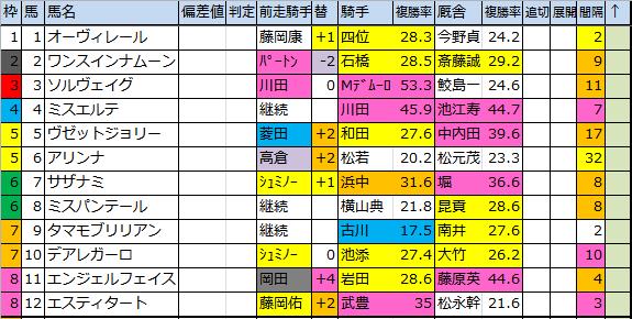 f:id:onix-oniku:20180216111751p:plain