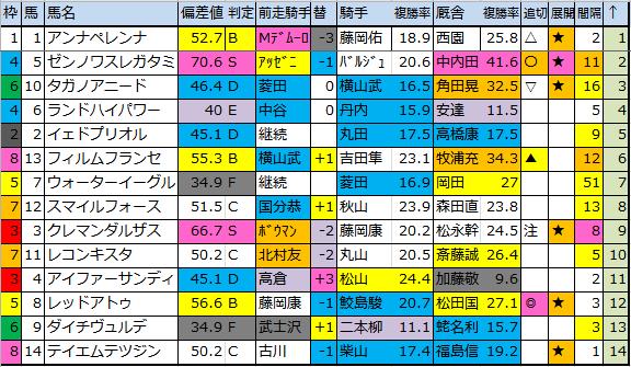 f:id:onix-oniku:20180216175030p:plain