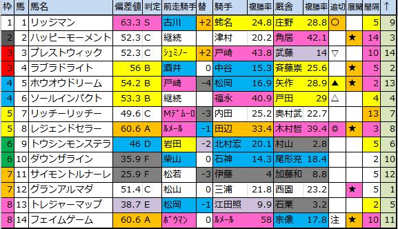 f:id:onix-oniku:20180216175904p:plain