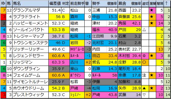 f:id:onix-oniku:20180216180528p:plain