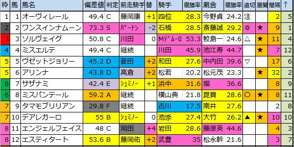 f:id:onix-oniku:20180216181738p:plain