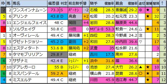 f:id:onix-oniku:20180216182318p:plain