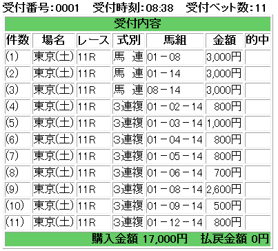 f:id:onix-oniku:20180217083857p:plain