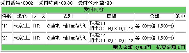 f:id:onix-oniku:20180217083931p:plain