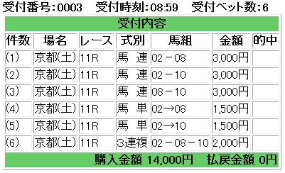 f:id:onix-oniku:20180217090403p:plain