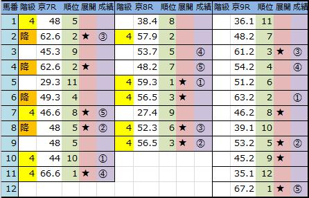 f:id:onix-oniku:20180217150535p:plain