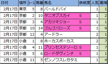 f:id:onix-oniku:20180217163948p:plain