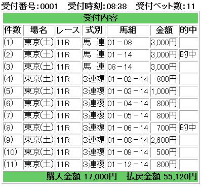f:id:onix-oniku:20180217164622p:plain
