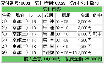 f:id:onix-oniku:20180217165146p:plain