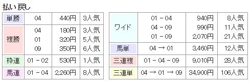 f:id:onix-oniku:20180218124710p:plain