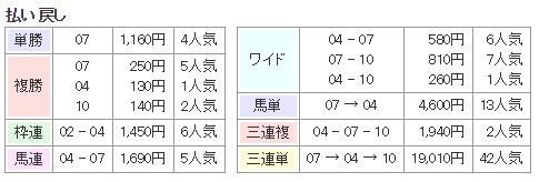 f:id:onix-oniku:20180218124742p:plain