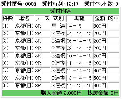f:id:onix-oniku:20180218131910p:plain