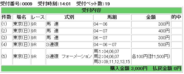 f:id:onix-oniku:20180218140240p:plain