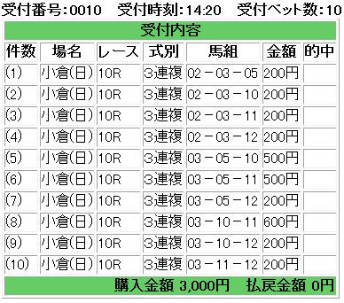 f:id:onix-oniku:20180218142114p:plain