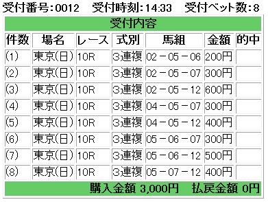 f:id:onix-oniku:20180218143437p:plain