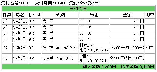 f:id:onix-oniku:20180218144549p:plain