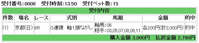 f:id:onix-oniku:20180218144703p:plain